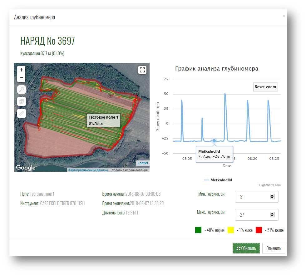 Точное земледелие для сельхоз работ с применением системы GPS мониторинга TrackControl Web RCS РКС